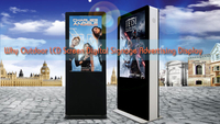 //5qrorwxhqprijij.leadongcdn.com/cloud/mrBqjKpkRimSijikpjjq/Why-Outdoor-LCD-Screen-Digital-Signage-Advertising-Display.jpg